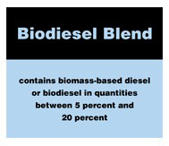 FTC label for biodiesel