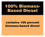 FTC label for biomass-based diesel