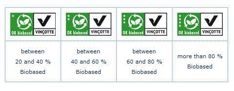 ok-biobased