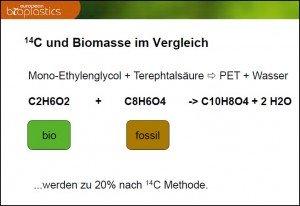 Mr. Schnarr carbon-14 analysis