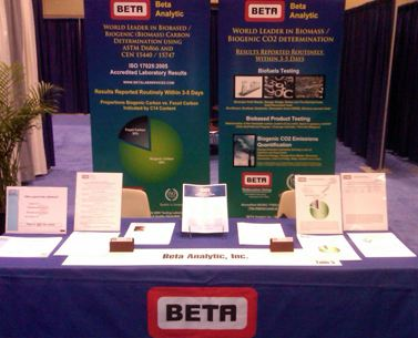 Beta Analytic's tabletop display